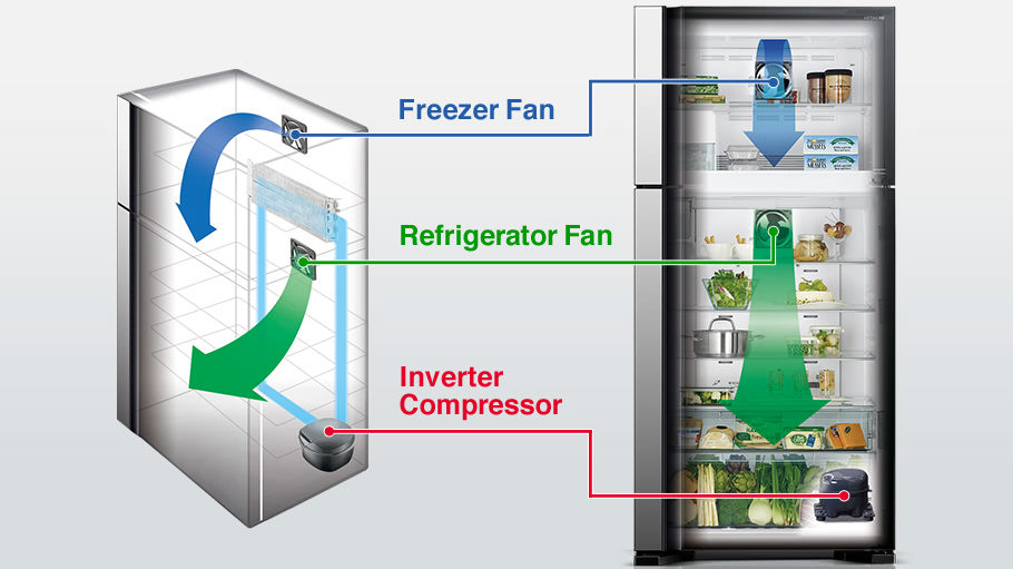 BIG-FRESH-W660puc7-1-910x511 Холодильник Hitachi R-W660PUC3GBW