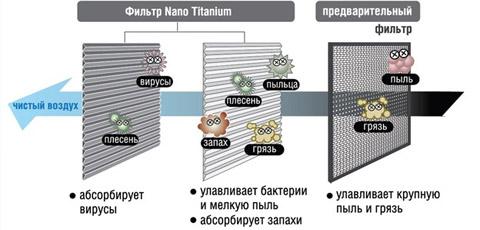 nano_titanium Сравнение двухкамерных холодильников Хитачи R-B410PUC6, R-BG410PUC6 и R-BG410PUC6Х