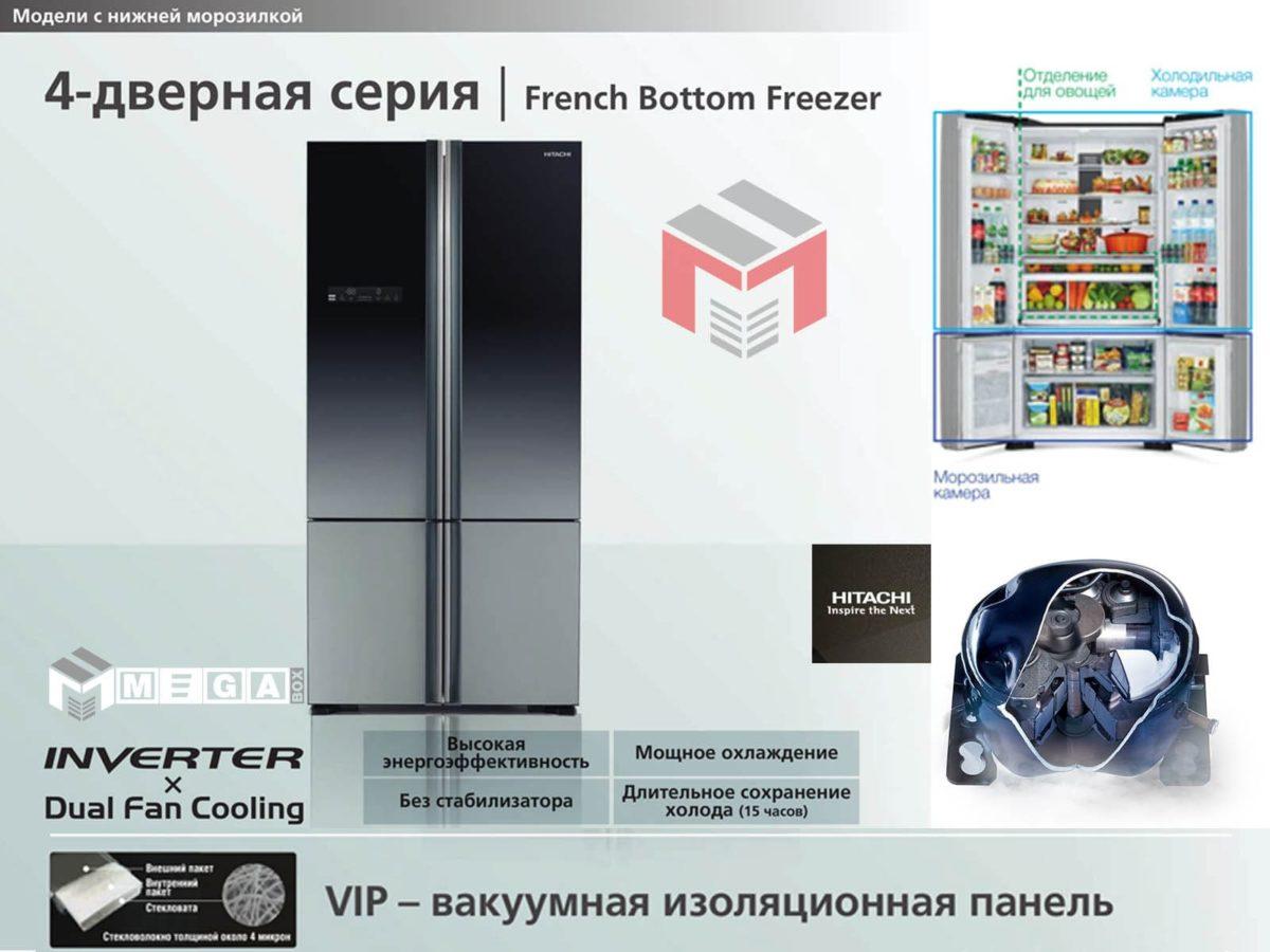 hitachi-r-wb800puc5gbk-min-1200x900 Сравнение холодильников Hitachi R-WB640VUC0GBK и R-WB800PUC5GBK