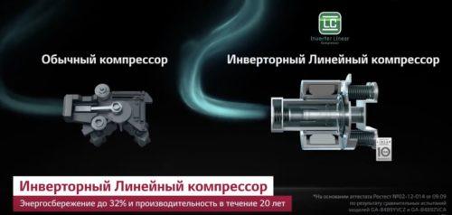 _Хитачи_официальный_магазин_в-Украине-2019-12-19-в-19.46.41-500x238 Линейный или инверторный компрессор холодильника?