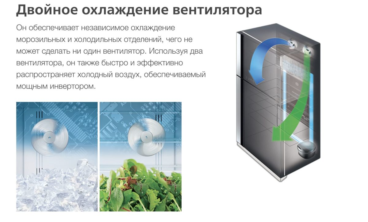 _Хитачи_официальный_магазин_в-Украине-2019-12-19-в-20.03.32-1200x725 Плюсы и минусы системы No Frost