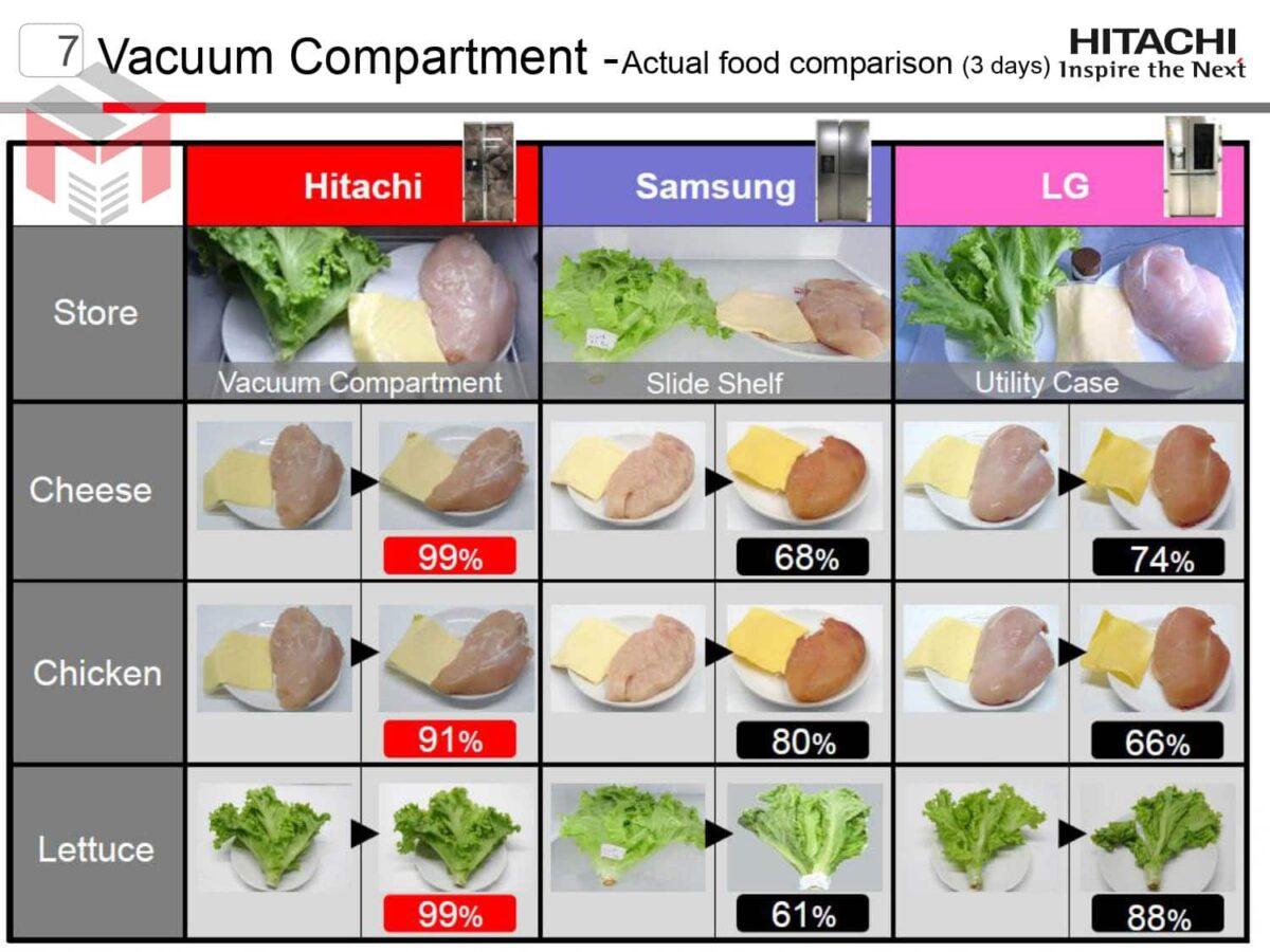 SBS_4DBF_PRESENTATION_page-0005-min-1200x900 Сравнение холодильников Hitachi R-WB640VUC0GBK и R-WB800PUC5GBK