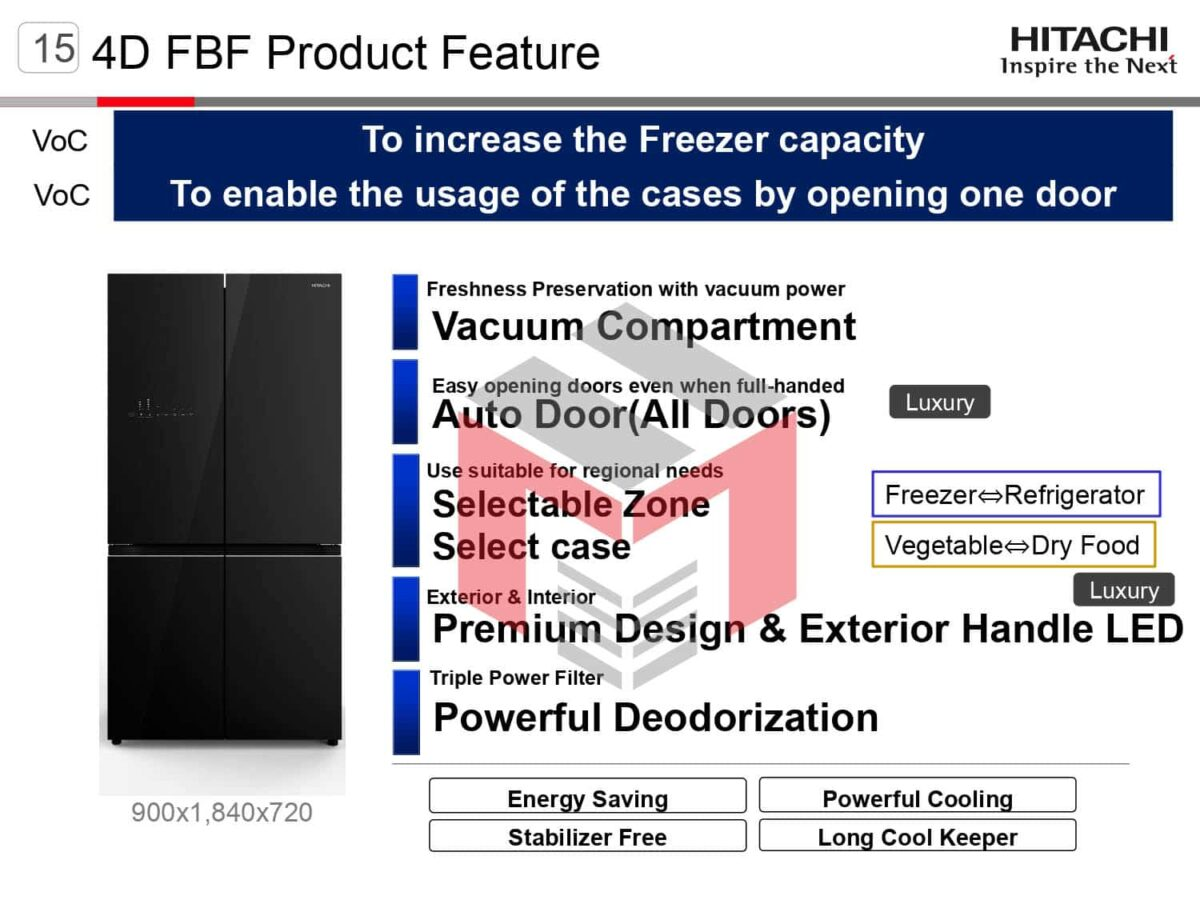 SBS_4DBF_PRESENTATION_page-0013-min-1200x900 Сравнение холодильников Hitachi R-WB720VUC0GBK и R-WB800PUC5GBK