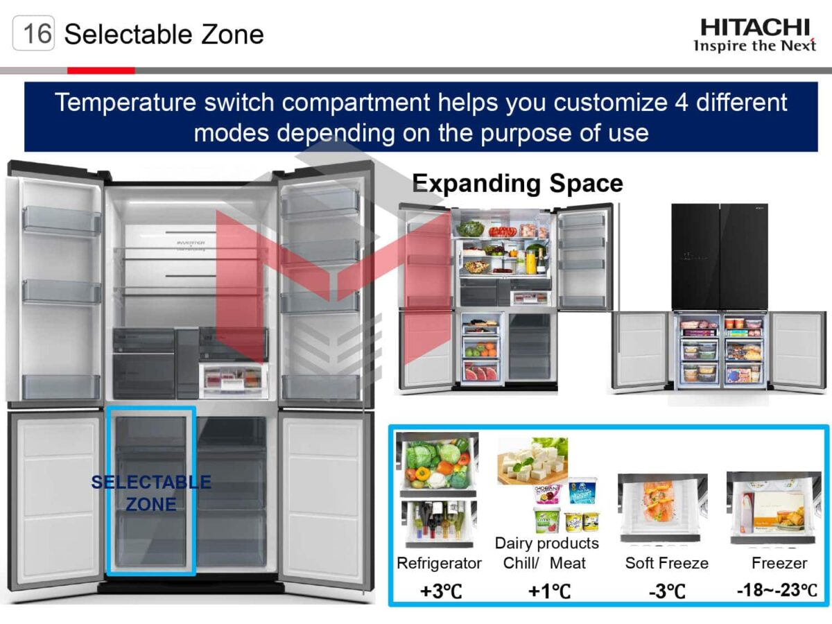 SBS_4DBF_PRESENTATION_page-0014-min-1200x900 Сравнение холодильников Hitachi R-WB720VUC0GBK и R-WB800PUC5GBK