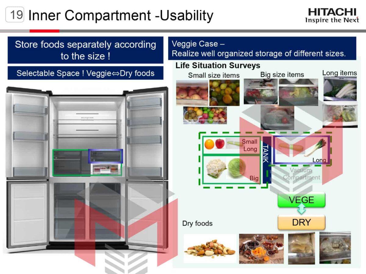 SBS_4DBF_PRESENTATION_page-0017-min-1200x900 Сравнение холодильников Hitachi R-WB640VUC0GBK и R-WB800PUC5GBK