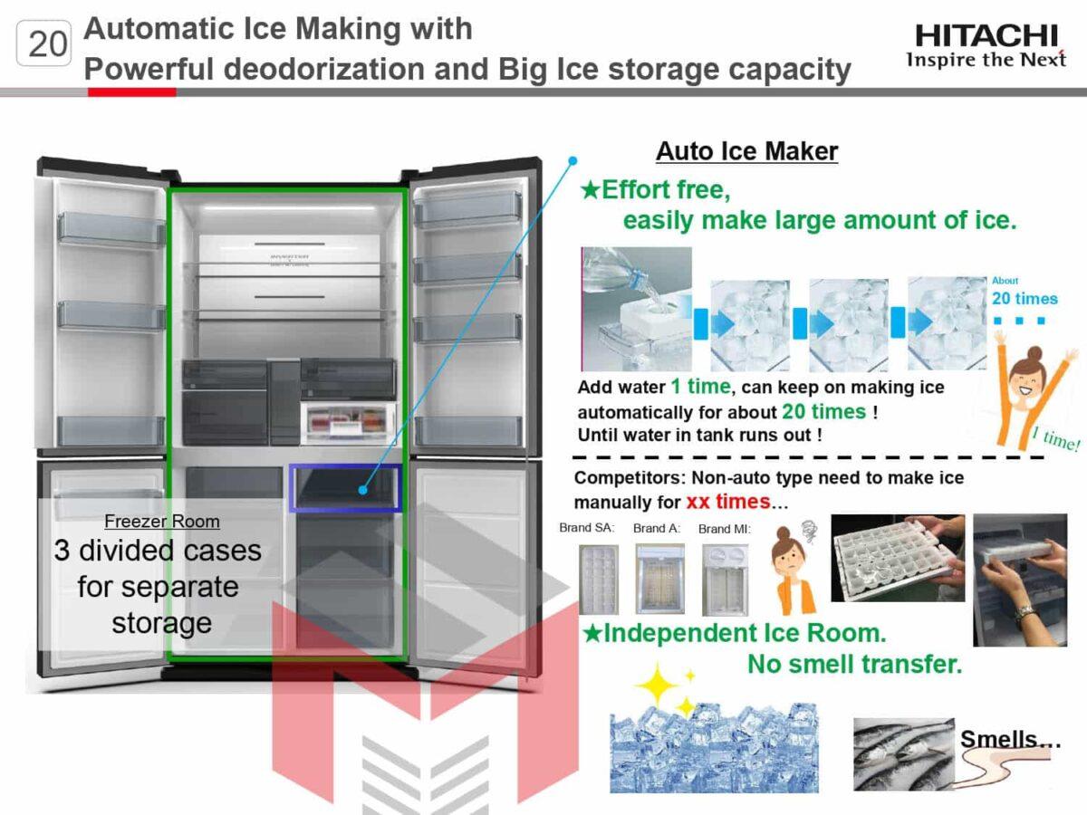 SBS_4DBF_PRESENTATION_page-0018-min-1200x900 Сравнение холодильников Hitachi R-WB640VUC0GBK и R-WB800PUC5GBK
