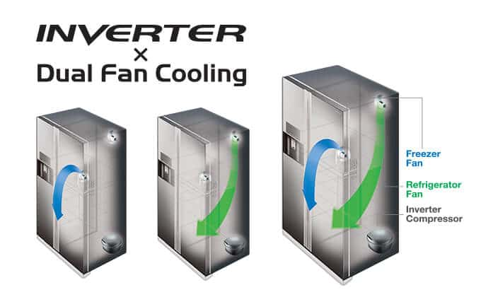 dual_fan Выбор холодильника по размерам