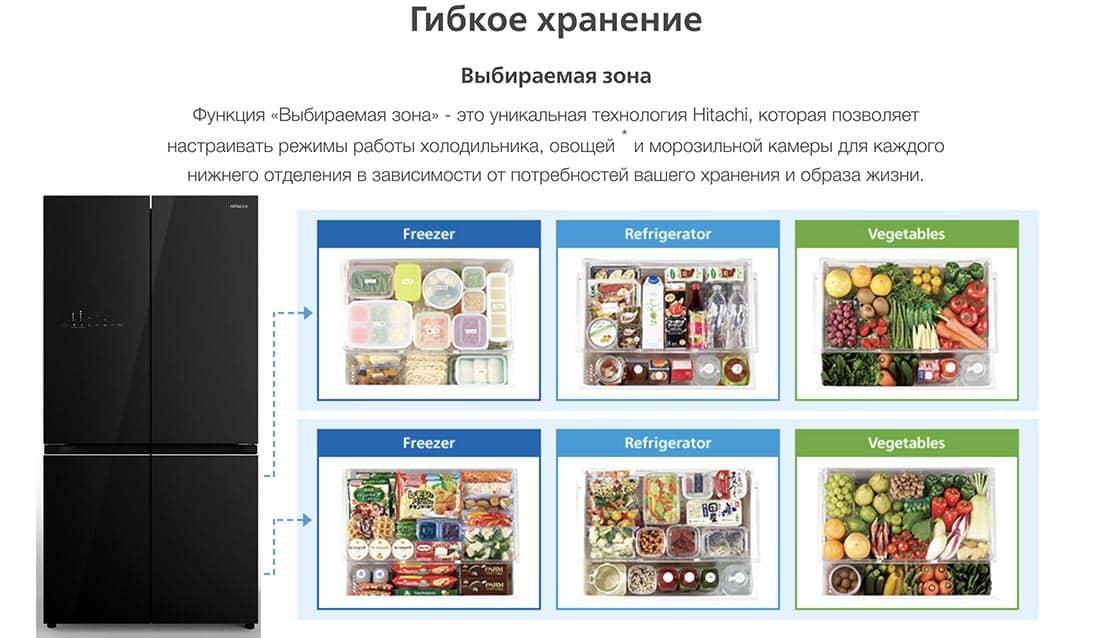 gibrid_zone2 Сравнение холодильников Hitachi R-WB640VUC0GBK и R-WB800PUC5GBK