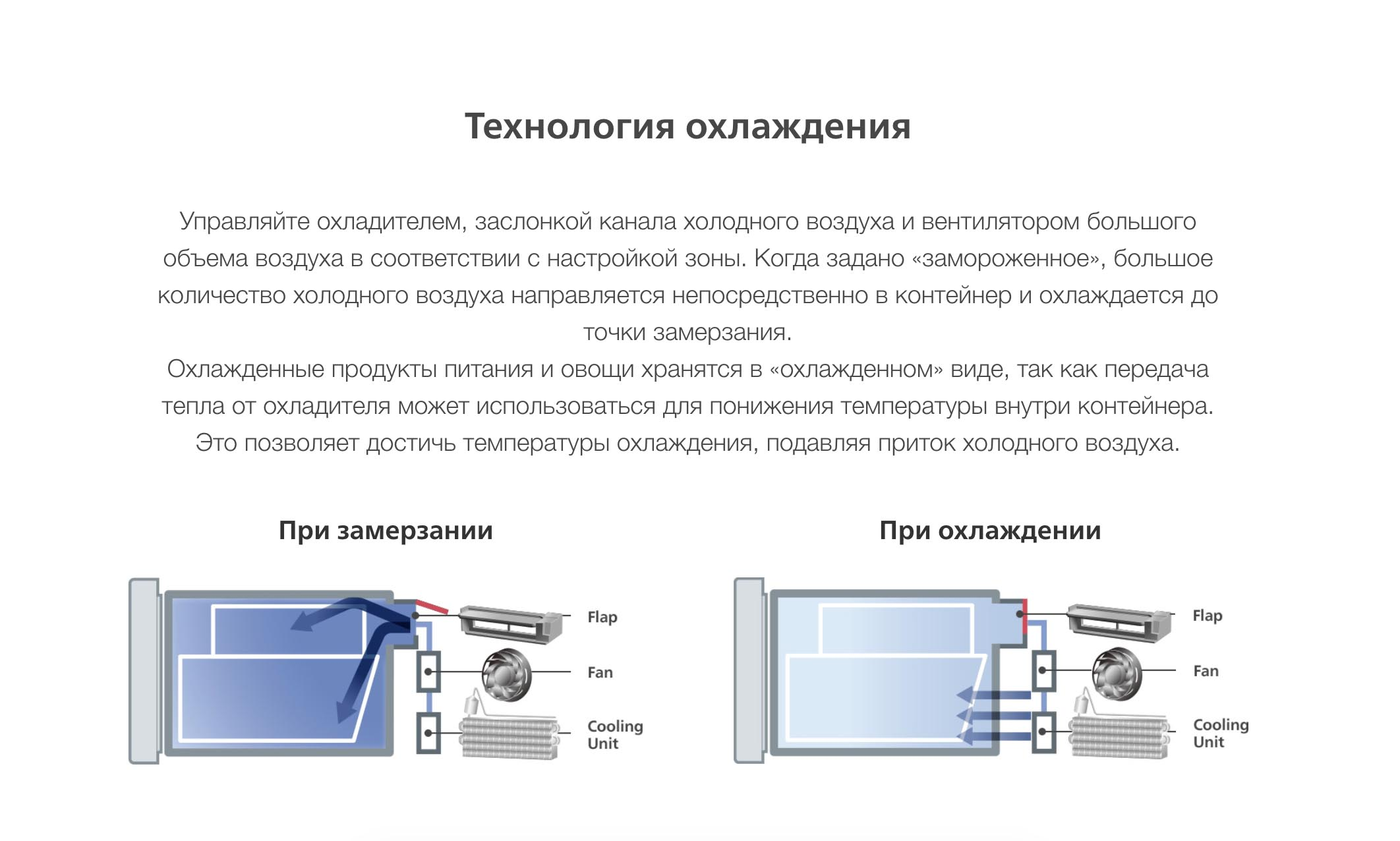 gibrid_zone3 Сравнение холодильников Hitachi R-WB640VUC0GBK и R-WB800PUC5GBK